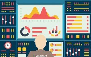 Milcraft Managed Wordpress Hosting
